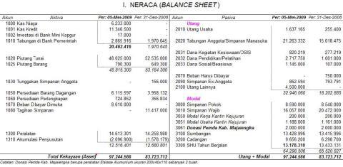 Neraca-0905051